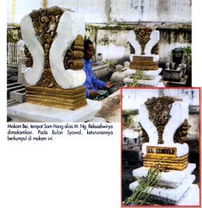 sambongan Surabaya